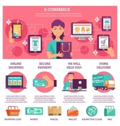 E-commerce Infographic Set vector image