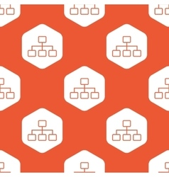 Orange hexagon scheme pattern vector image
