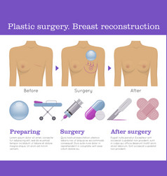 plastic surgery breast reconstruction infographic vector image