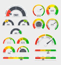 Credit score indicators with color levels from vector