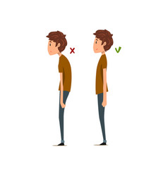 Correct and wrong posture side view vector