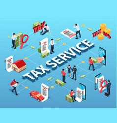 Tax service isometric flowchart vector
