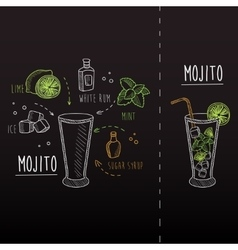 Mojito Recipe Drawn in Chalk vector image