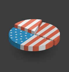 American Flag Pie Chart 3D vector