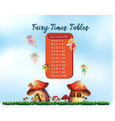Times tables with fairy vector