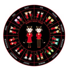 chinese zodiac horoscope wheel ox vector image