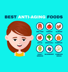 Best anti-aging foods infographics vector