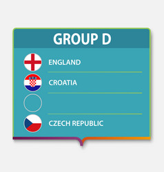european football tournament group vector image