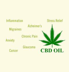 Hemp oil cure vector