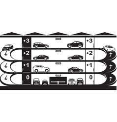 Multi-level car parking vector