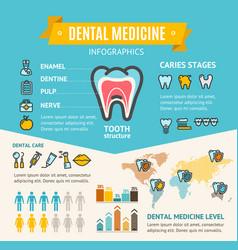 dental medicine health care infographic banner vector image