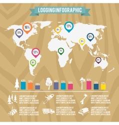 Lumberjack woodcutter infographic vector