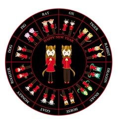Chinese zodiac horoscope wheel horse vector