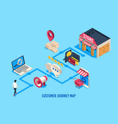 isometric customer journey map customers process vector image