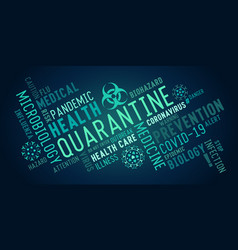 Quarantine word tag cloud typography on a dark vector