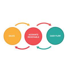 Accounts receivable between money from sales vector