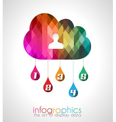 Cloud computing infographic with 5 numbers vector