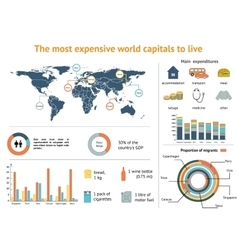 Expenses flat style thematic infographics concept vector image