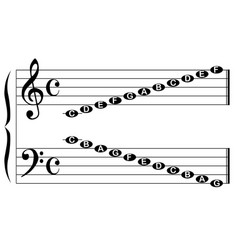 Music note names vector