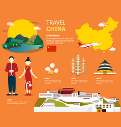 Map of the china and landmark icons for traveling vector