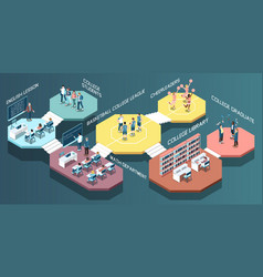 college isometric composition vector image