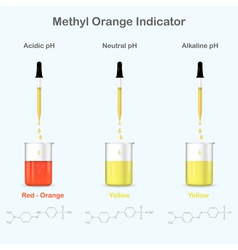 Methyl Orange colors in media with different pH vector image