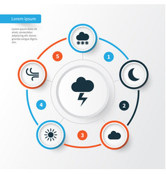 Meteorology icons set collection of lightning vector