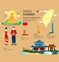 traveling to taiwan by landmarks map vector image