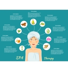 Spa Therapy Infographics vector