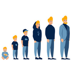 stages development men from bato vector image