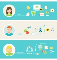 Visual Auditory and Kinesthetic Learning Styles vector image vector image