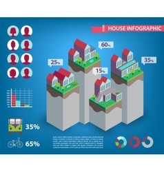 House infographics City town living vector