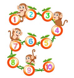 Lets count to ten with fruit and monkey vector