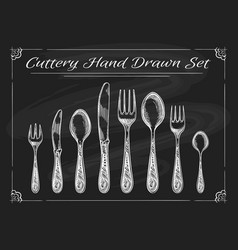 fork spoon knife on chalkboard vector image
