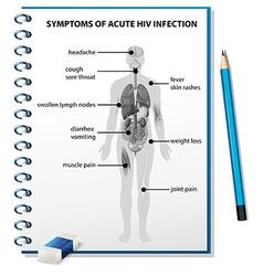 Symptoms acute hiv infection diagram vector