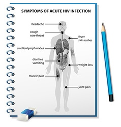 Symptoms of acute HIV infection diagram vector