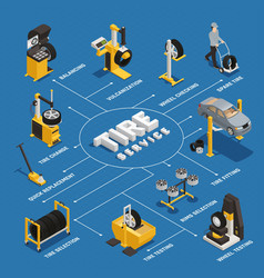 tire service isometric flowchart vector image