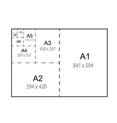 Size series a paper sheets comparison chart a1 vector