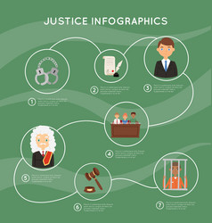 Judge justice law court and legal judgment vector