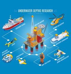 Underwater depths research isometric flowchart vector