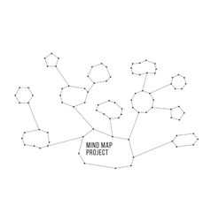 Constellations mindmap schemes infographic concept vector image