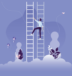 Exchange ladder direction vector