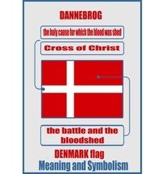 Denmark national flag meaning and symbolism vector image
