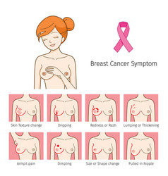 Naked woman with breast cancer symptoms icons vector