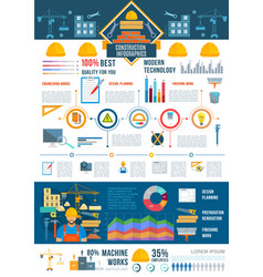 Construction infographic with graph and chart vector