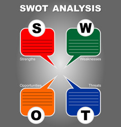 swot analysis diagram with multicolored speach vector image