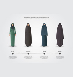 muslim female headgear set vector image
