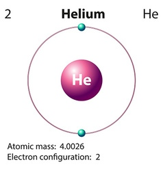 Diagram representation of the element helium vector image vector image