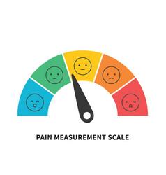 Rating pain scale horizontal gauge measurement vector