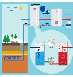 Energy-saving heating pump system Scheme heating p vector image